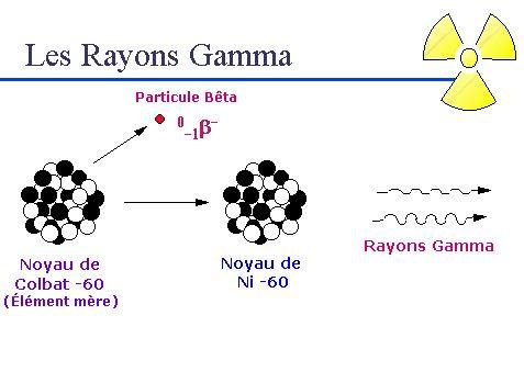 Rencontres nucleaires rayonnements et sante